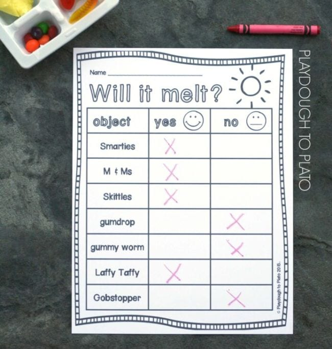 Worksheet labeled Will It Melt? with dish of various candies and a red crayon (First Grade Science Experiments)