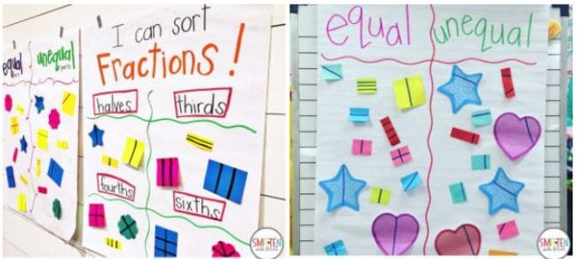 Anchor charts with sticky notes sorted into fraction categories