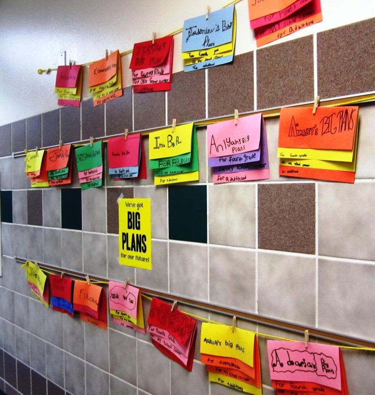 Students write down their plans and display on a wall.