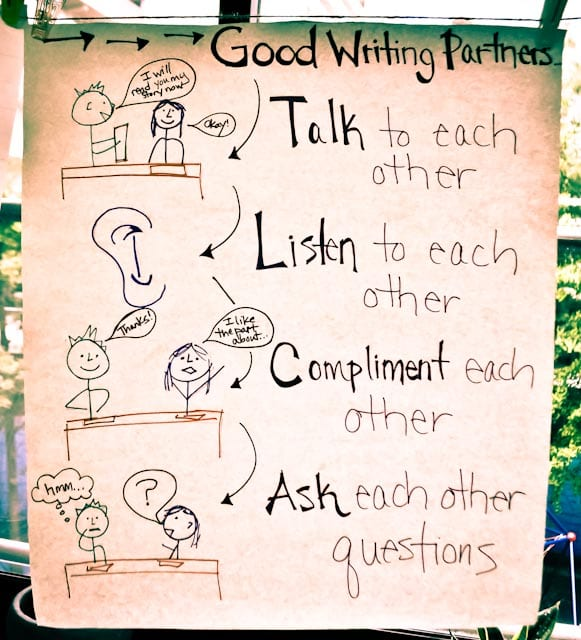 classroom poster with tips for being a good writing partner