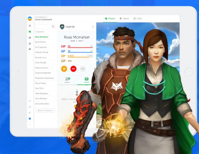 Classcraft screen shot with two animated characters from the game (Google Classroom Apps)