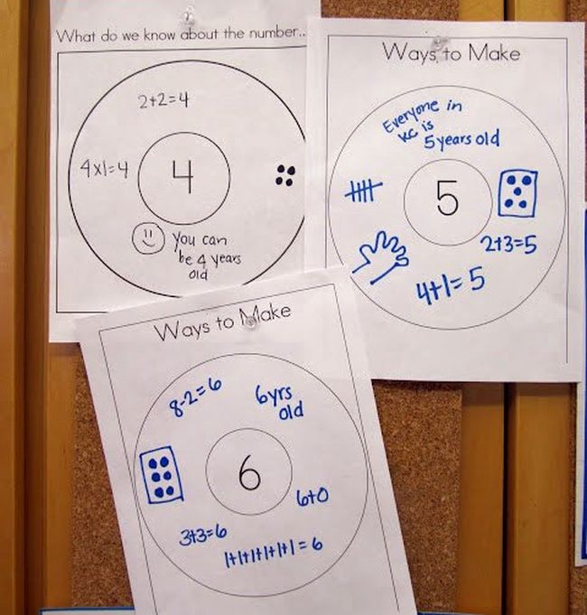 Circle Maps for ways to make the numbers 4, 5, and 6