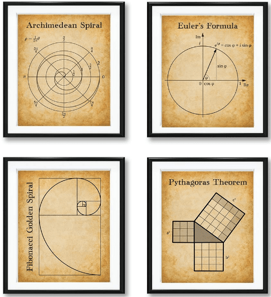 Four posters printed on faux parchment style paper that contain images of an Archimedean Spiral, Euler's Formula, a Fibonacci Golden Spiral, and the Pythagorean Theorem, , as an example of high school classroom decorations