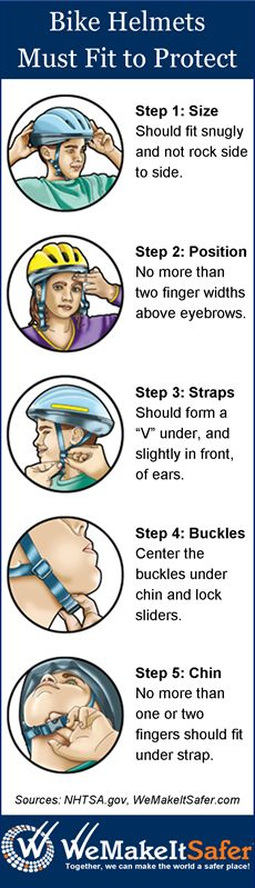 Infographic with 6 steps to make sure bike helmets fit properly