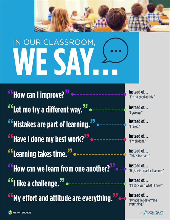 In our classroom we say...poster that teaches kids positive language