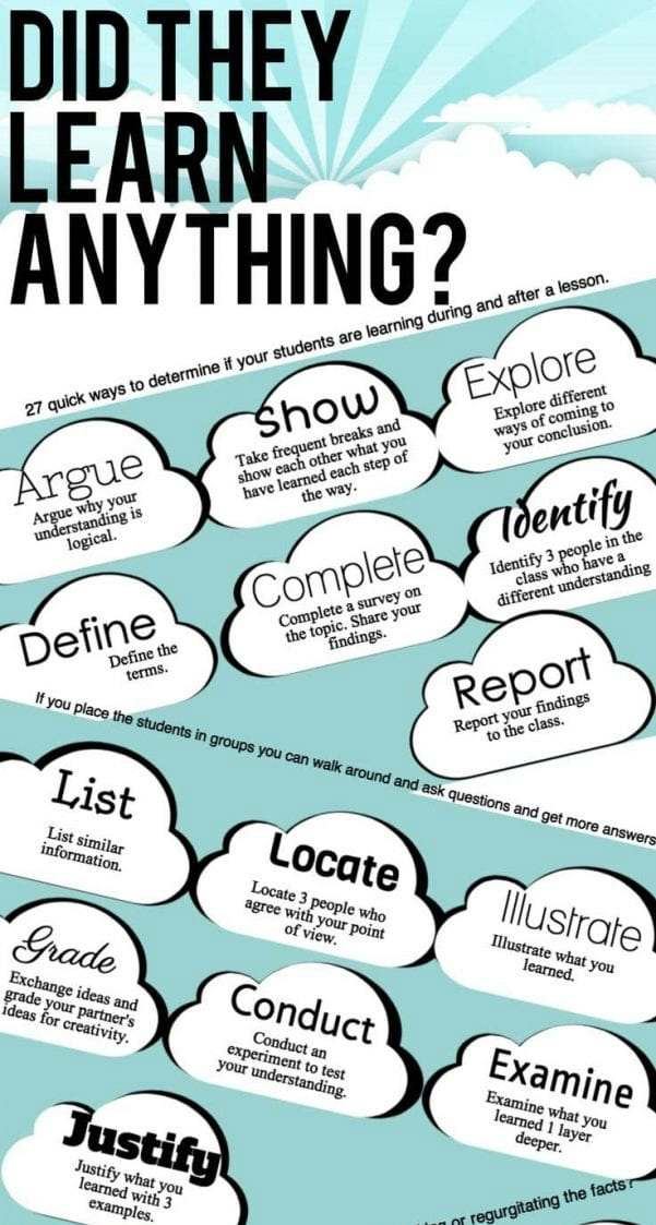 teacher poster to help students check for understanding