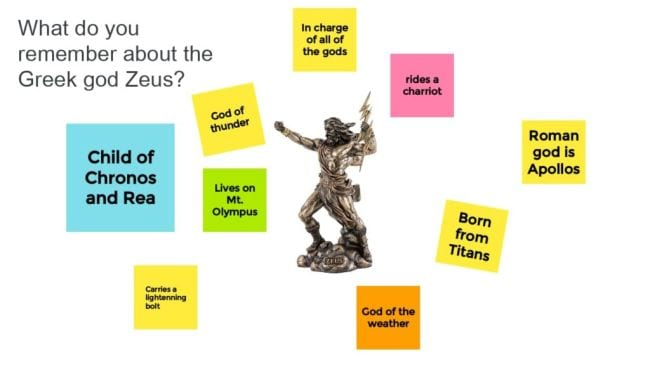 Statue of Zeus with digital sticky notes containing facts about him