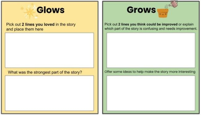 Boxes labeled Glows and Grows with room for peer editing comments