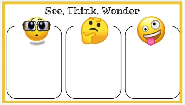 Three columns labeled See, Think, and Wonder with corresponding emojis
