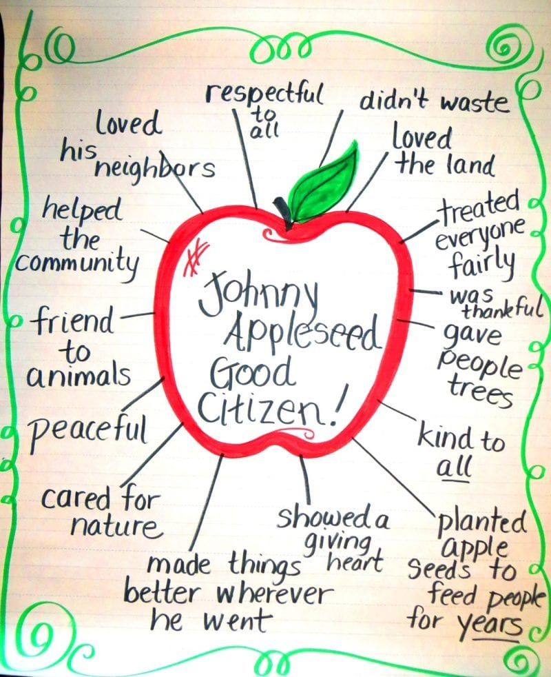 Johnny Appleseed story