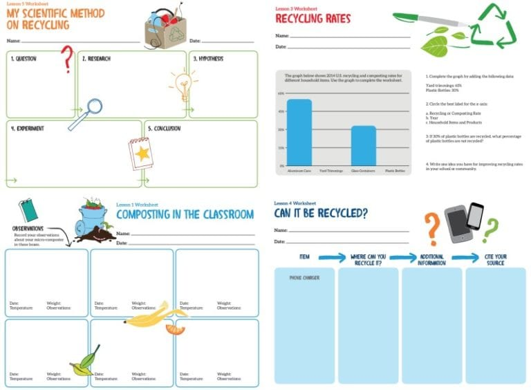 25 Recycling Activities For The Classroom Weareteachers