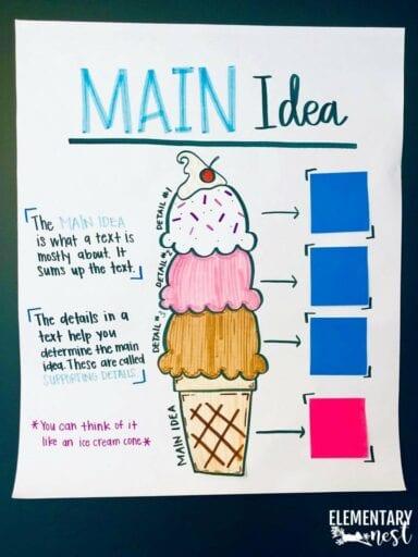 Ice cream scoop main idea chart