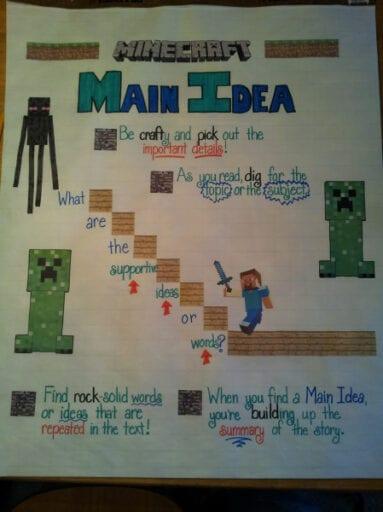 Mindcraft main idea anchor chart