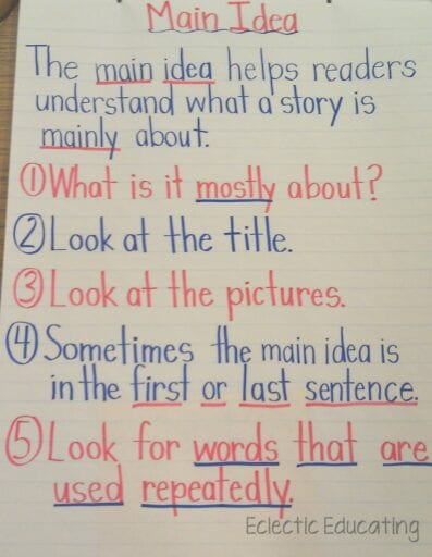 Steps to follow to find the main idea