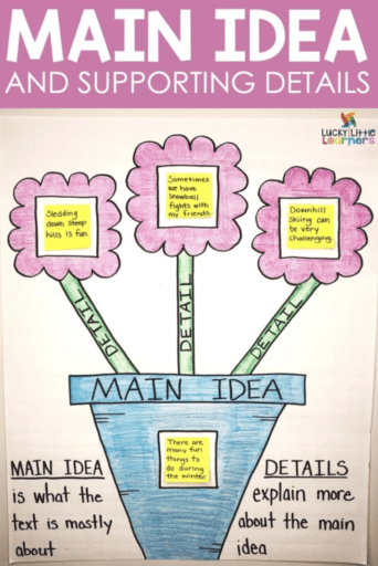 Main idea and supporting details flower pot anchor chart