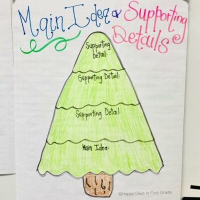 Main idea anchor chart with details put on a tree