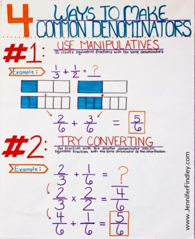 making common denominators with fractions anchor chart ways 1 and 2
