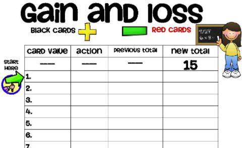 Printable worksheet for Gain and Loss math card game