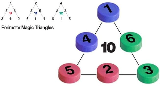 6 numbered bottle caps making up a perimeter magic triangle in which each side adds up to 10 (Math Puzzles)