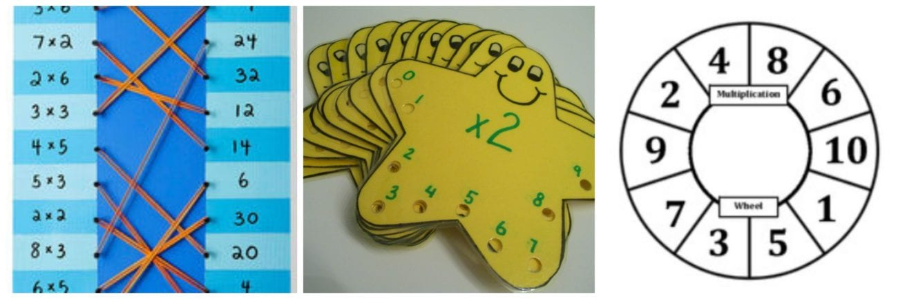 Fun ways to learn multiplication and division practice