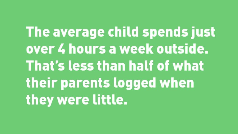 White text on green background: The average child spends just over 4 hours a week outside. That's less than half of what their parents logged when they were little.