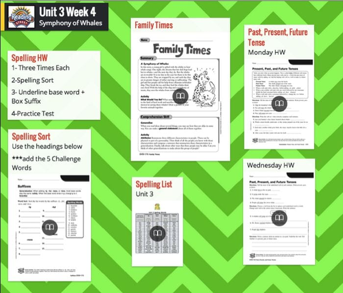 Padlet wall showing weekly homework for a third grade class