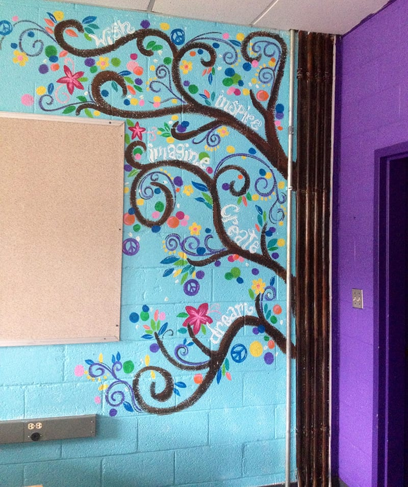 Classroom Mural Ideas ~ How teachers can conquer their cement classroom walls