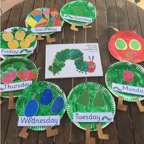 Best The Very Hungry Caterpillar Activities For The Classroom And Beyond