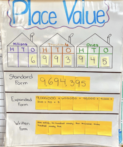 Place value anchor chart with sticky notes activity