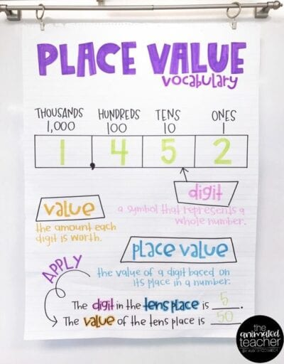 Place value vocabulary anchor chart