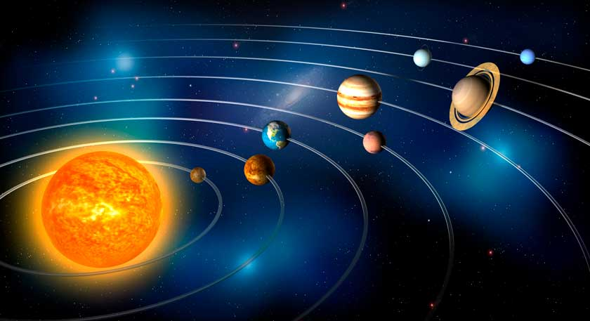 Planets orbitting the sun