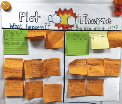 Plot and theme anchor chart with sticky notes