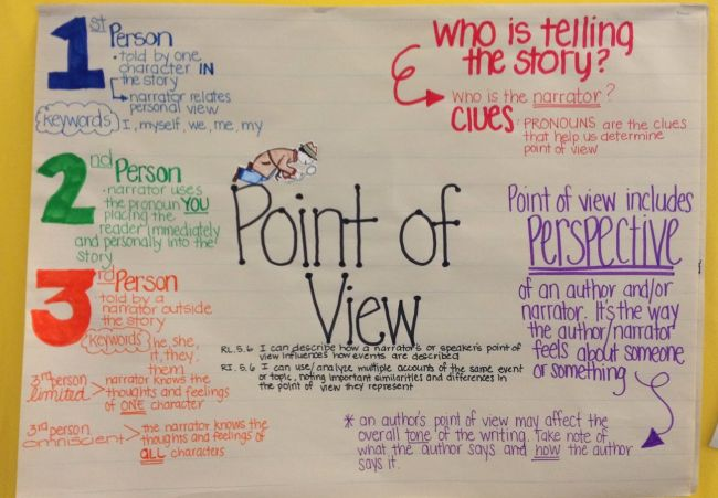 Point of view anchor chart with information about perspective