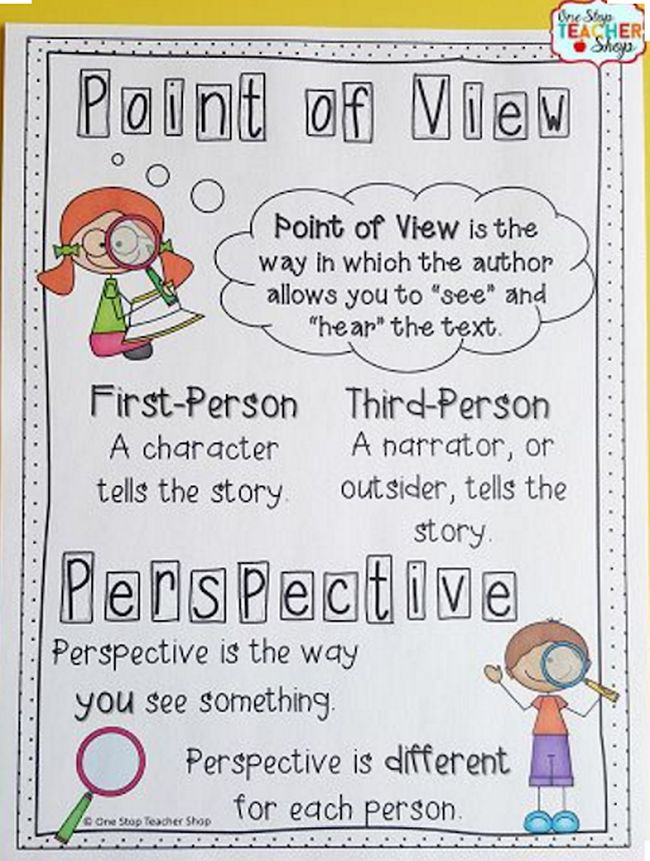 Anchor chart comparing perspective and point of view