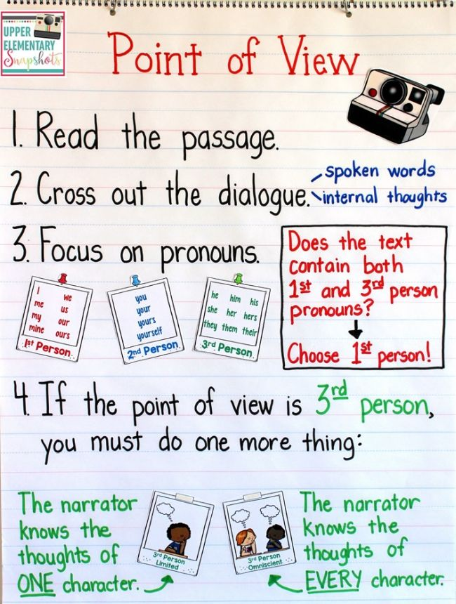 Point of View anchor chart helping students read a passage and identify the point of view using pronouns