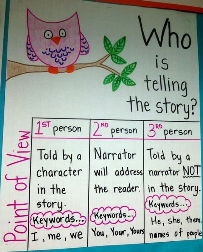 """Point of view anchor chart with a picture of an owl saying """"Who is telling the story?"""""""