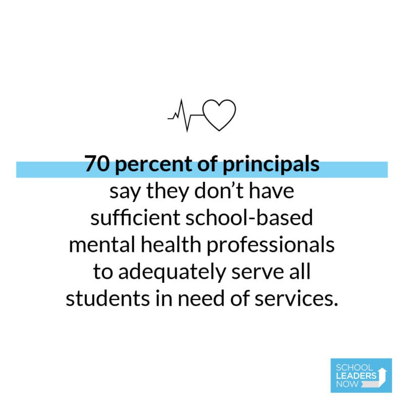 Nearly 70 percent don't have sufficient school-based mental health professionals to adequately serve all students in need of services.