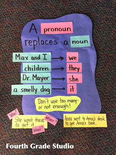 Anchor chart featuring pronoun usage.