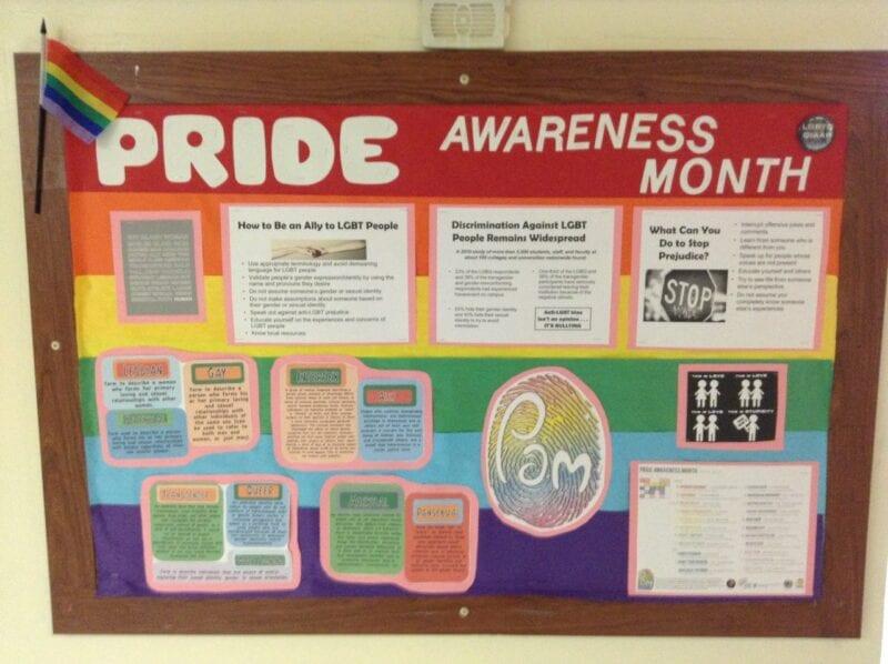Pride Awareness Month Rainbow Classroom Display