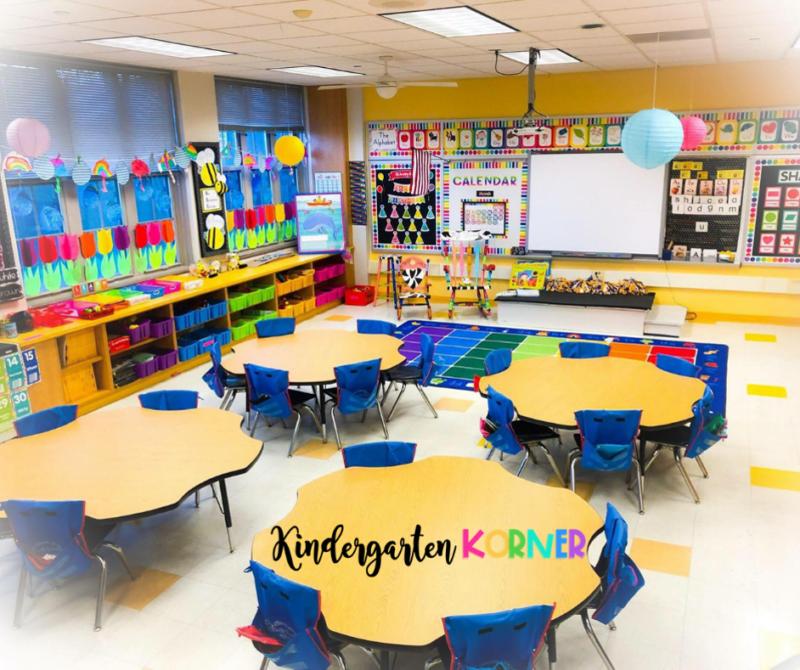 Classroom rainbow theme makeover ideas