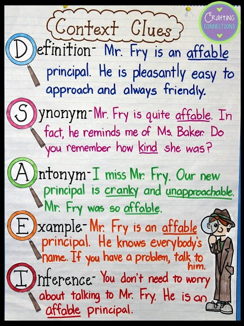 A poster teaching 4th graders about context clues