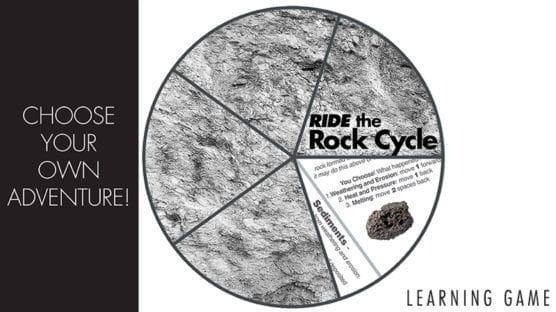 3rd grade archives page 3 of 6 weareteachers this interactive rock cycle worksheet is perfect for your science lessons ibookread Read Online
