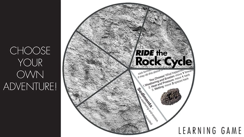 This interactive rock cycle worksheet is perfect for your science invite students to learn all about rocks with this interactive rock cycle worksheet they choose what happens to the rock learning the process that a rock ccuart Choice Image