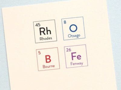 periodic table ink stamps