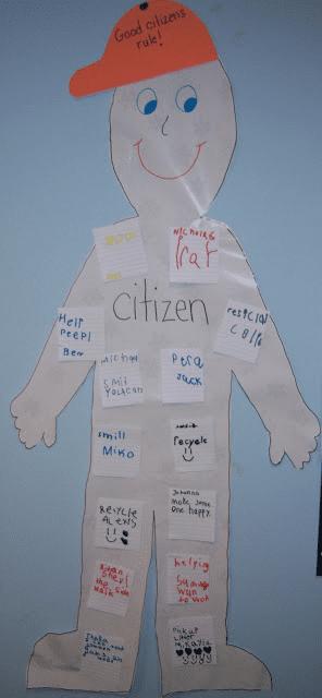 Model citizen example for teaching 2nd grade.