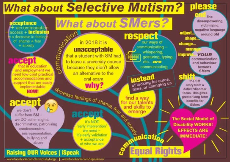 Infographic about selective mutism