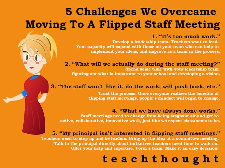 Flipping your faculty meetings helps you walk your talk with every new idea comes pushback itll be important for you to identify what challenges you may face once you know what they are itll be easier to m4hsunfo