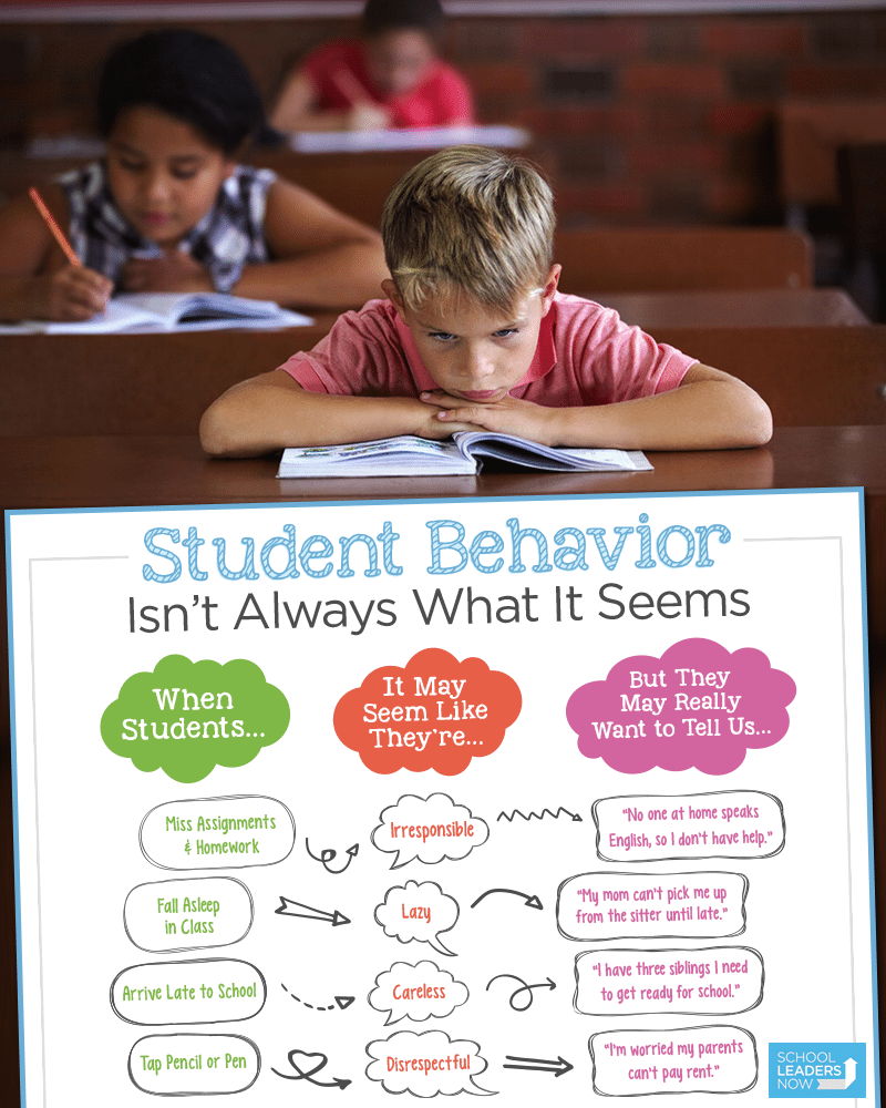 Student Behavior Poster