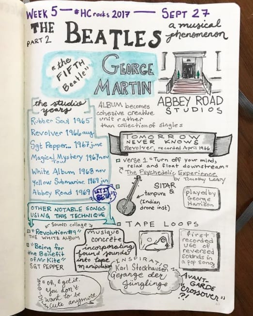 Sketchnotes to organize