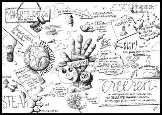 Sketchnotes to convey something visually